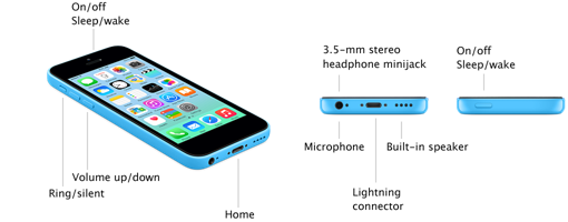 iphone5c-specs-buttons-2013